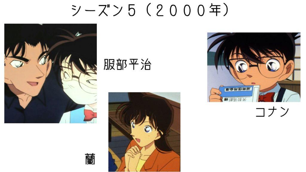 あなたの知ってるテレビアニメのコナン達は何年代?