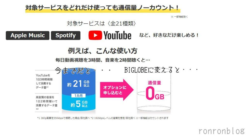 BIGLOBEに乗り換えて格安で動画・音楽・書籍が使い放題に!